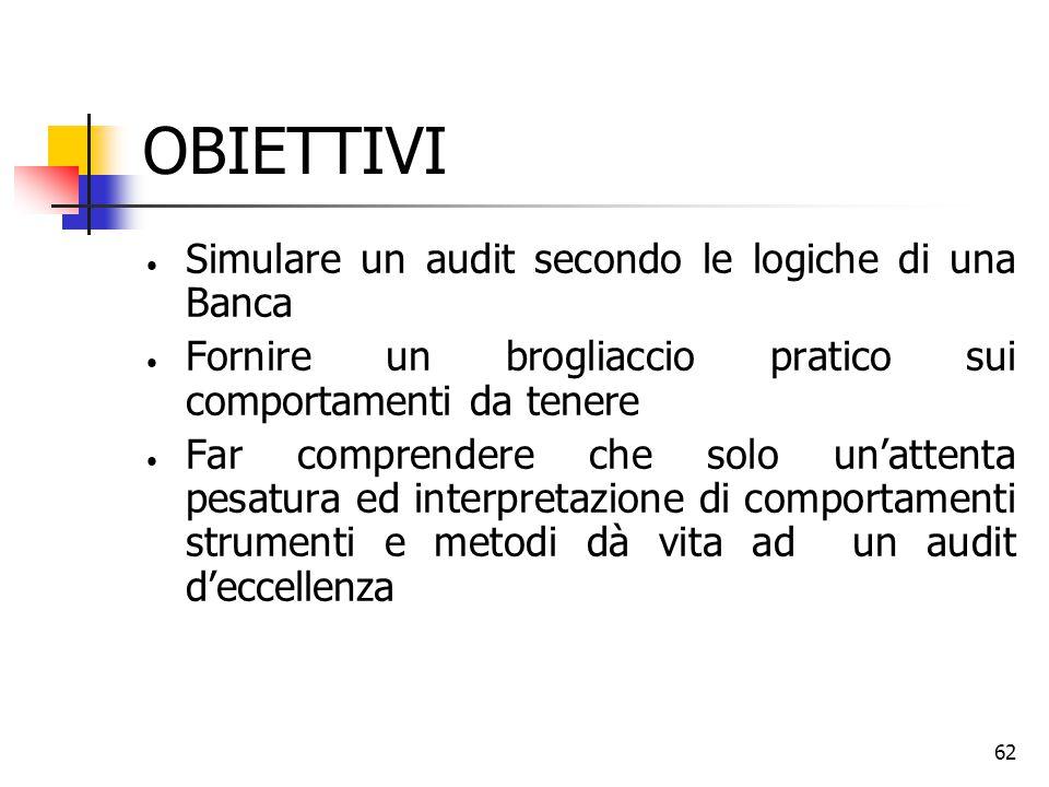 OBIETTIVI Simulare un audit secondo le logiche di una Banca