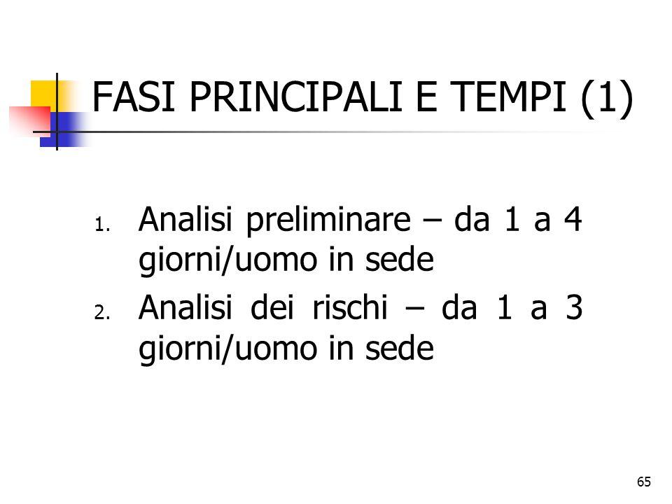 FASI PRINCIPALI E TEMPI (1)