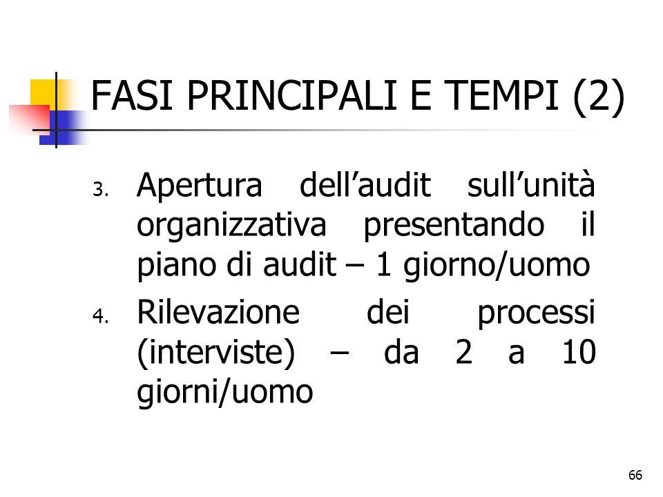 FASI PRINCIPALI E TEMPI (2)