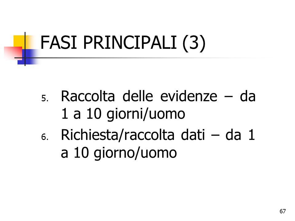 FASI PRINCIPALI (3) Raccolta delle evidenze – da 1 a 10 giorni/uomo