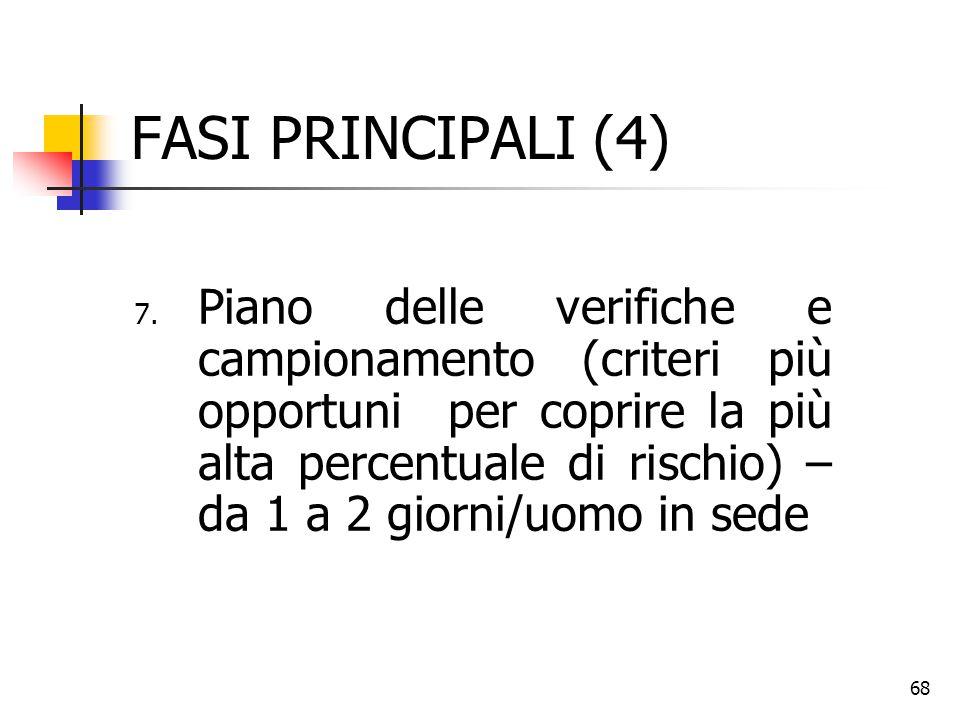 FASI PRINCIPALI (4)