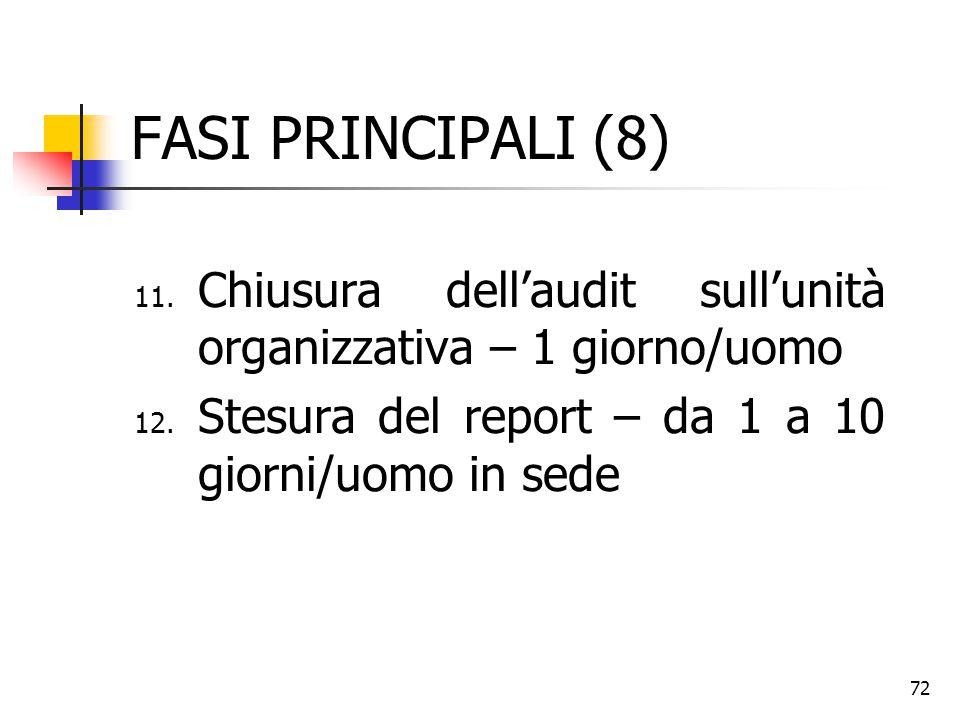 FASI PRINCIPALI (8) Chiusura dell'audit sull'unità organizzativa – 1 giorno/uomo.