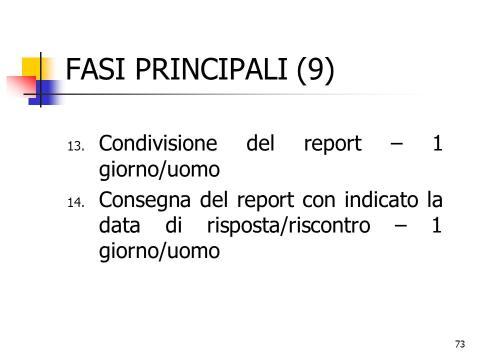 FASI PRINCIPALI (9) Condivisione del report – 1 giorno/uomo