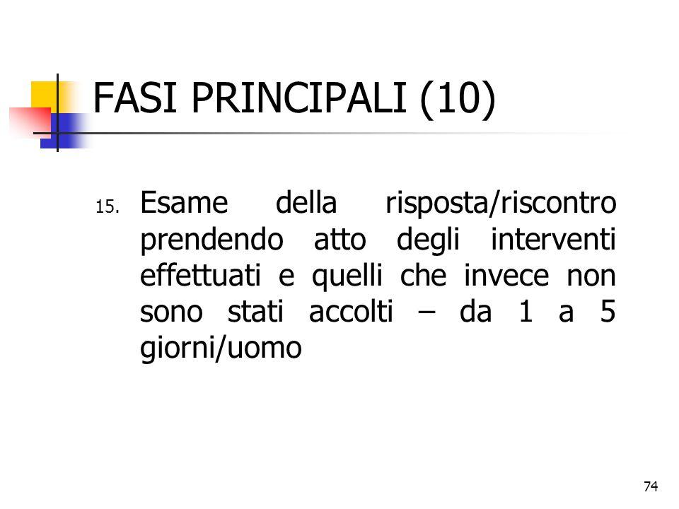 FASI PRINCIPALI (10)