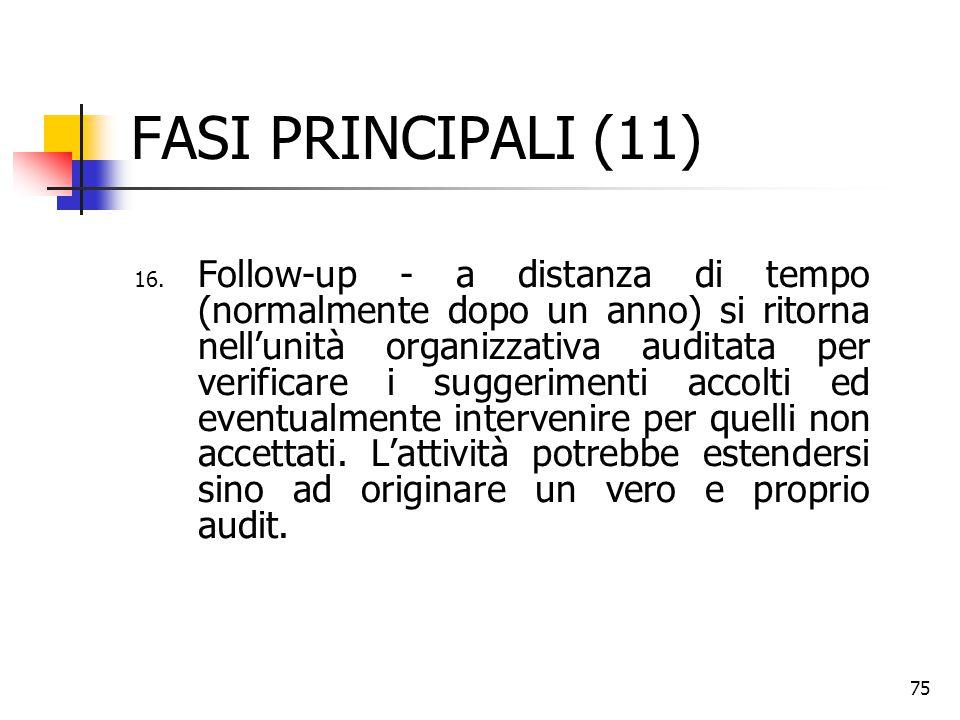 FASI PRINCIPALI (11)