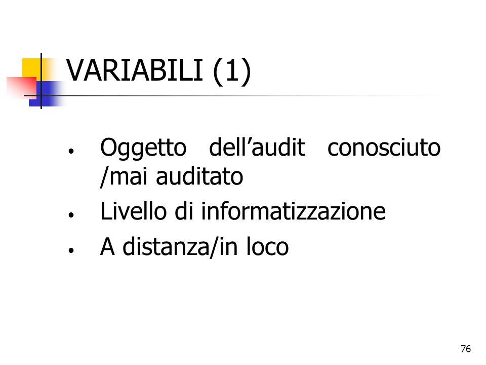 VARIABILI (1) Oggetto dell'audit conosciuto /mai auditato