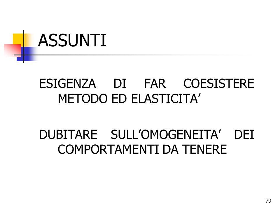 ASSUNTI ESIGENZA DI FAR COESISTERE METODO ED ELASTICITA'