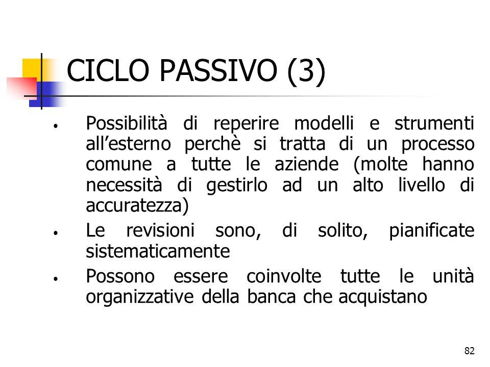CICLO PASSIVO (3)