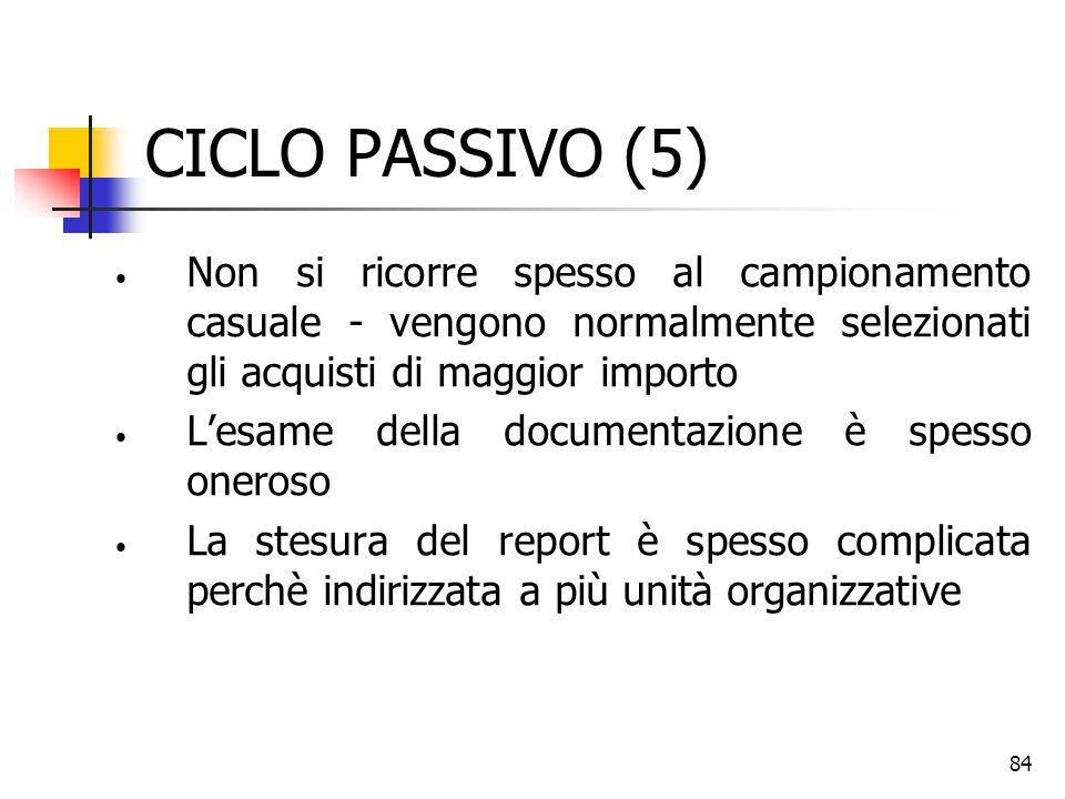 CICLO PASSIVO (5) Non si ricorre spesso al campionamento casuale - vengono normalmente selezionati gli acquisti di maggior importo.