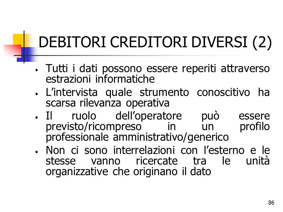 DEBITORI CREDITORI DIVERSI (2)