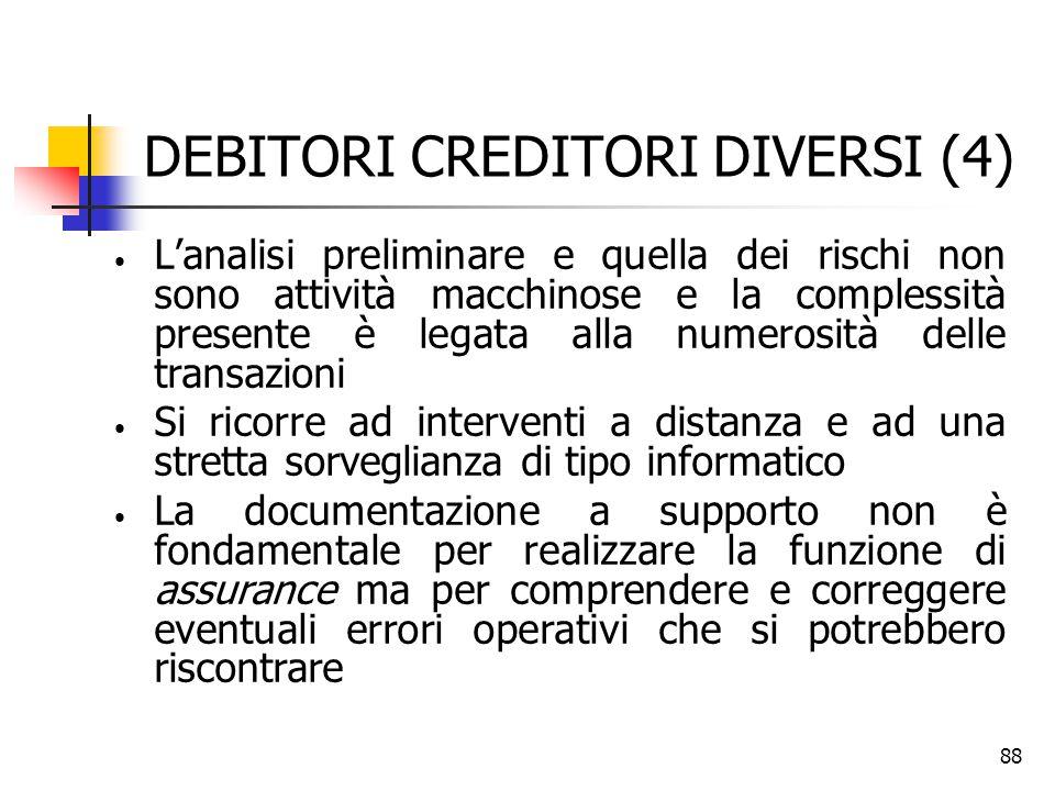 DEBITORI CREDITORI DIVERSI (4)