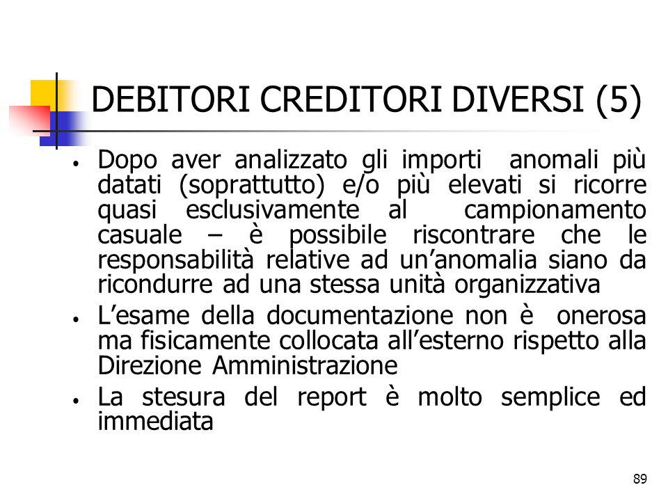 DEBITORI CREDITORI DIVERSI (5)