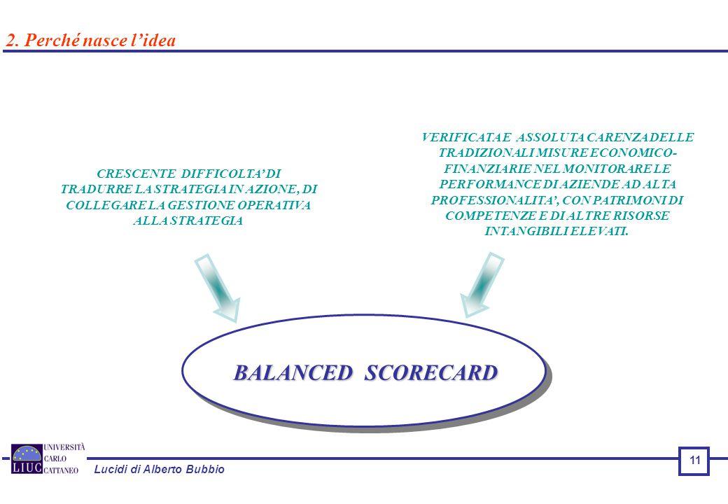BALANCED SCORECARD 2. Perché nasce l'idea