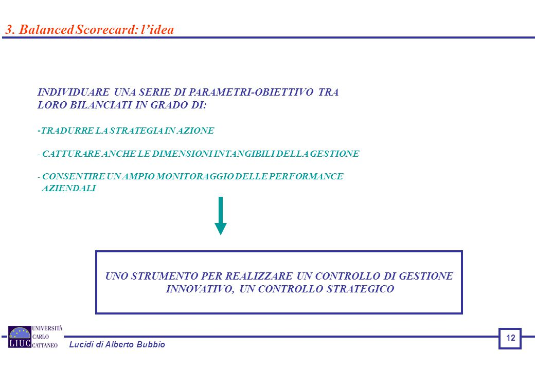 3. Balanced Scorecard: l'idea