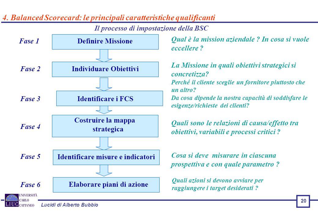 Individuare Obiettivi Identificare misure e indicatori