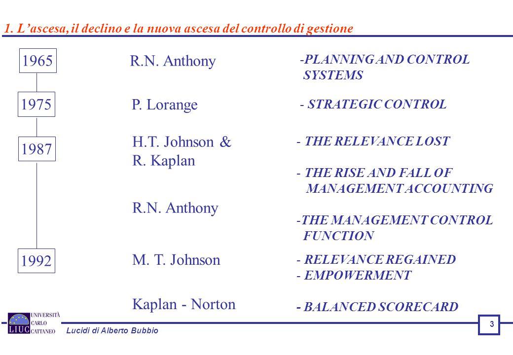 1. L'ascesa, il declino e la nuova ascesa del controllo di gestione