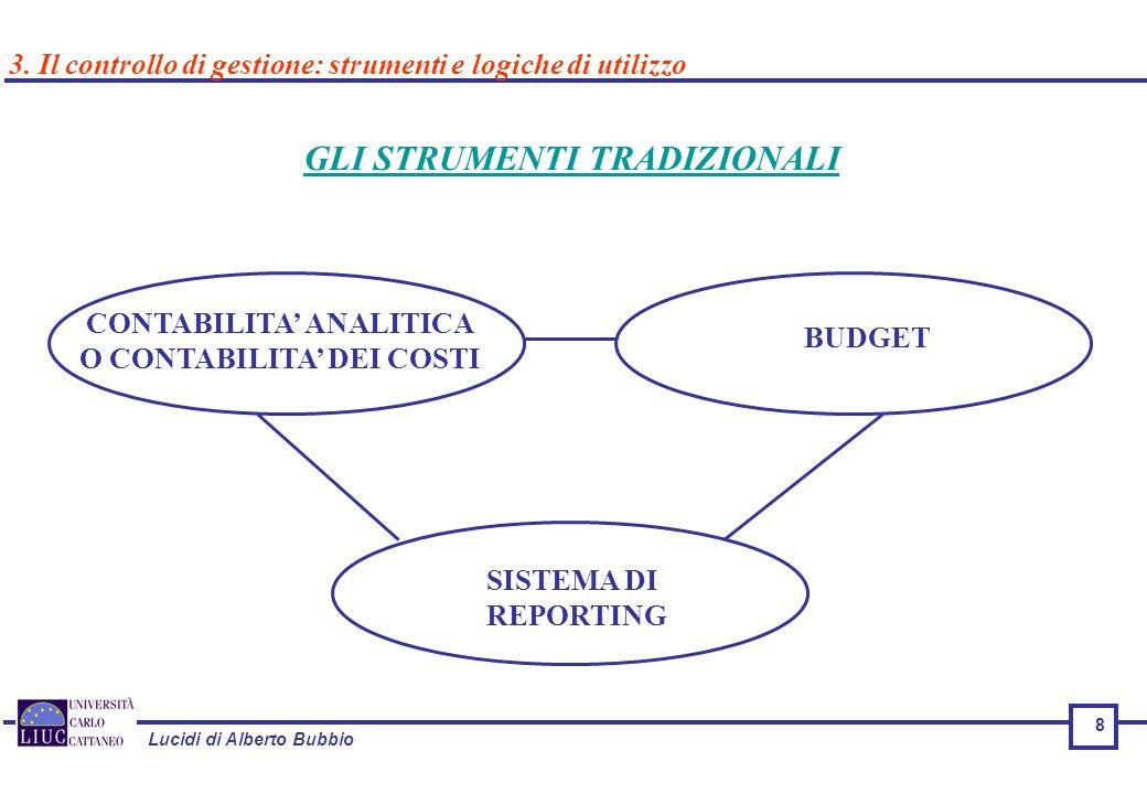 3. Il controllo di gestione: strumenti e logiche di utilizzo