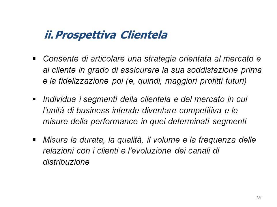 Prospettiva Clientela