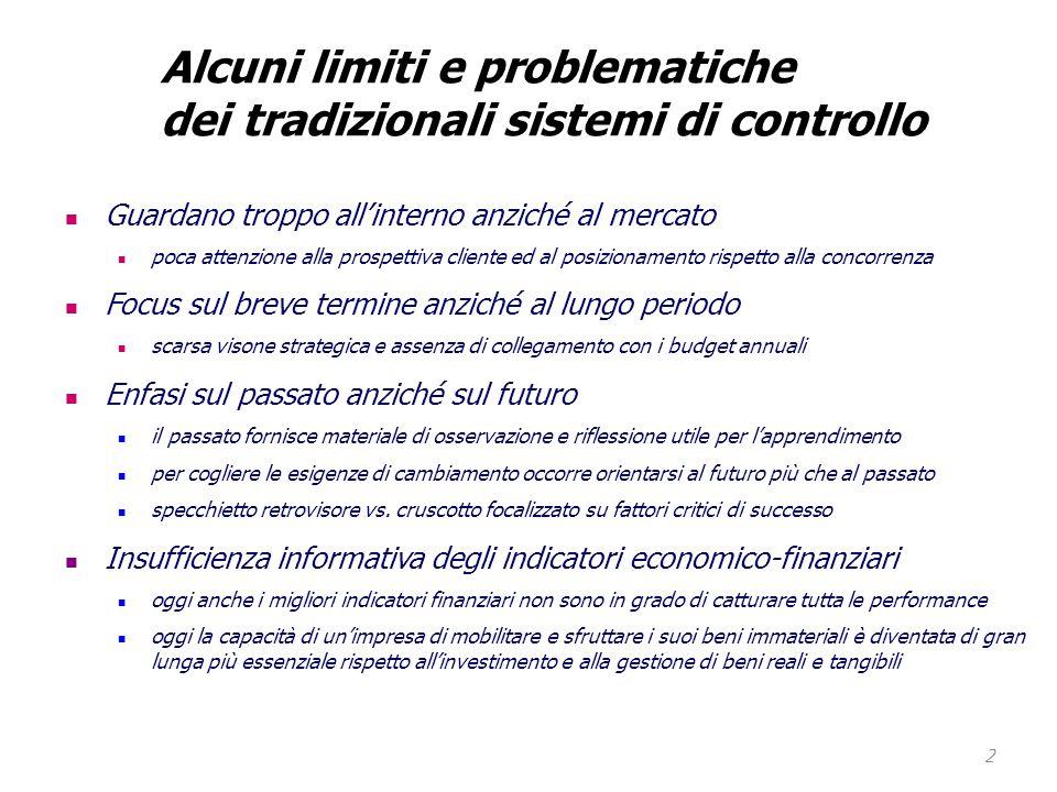 Alcuni limiti e problematiche dei tradizionali sistemi di controllo