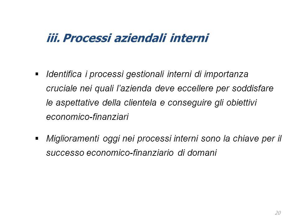 Processi aziendali interni