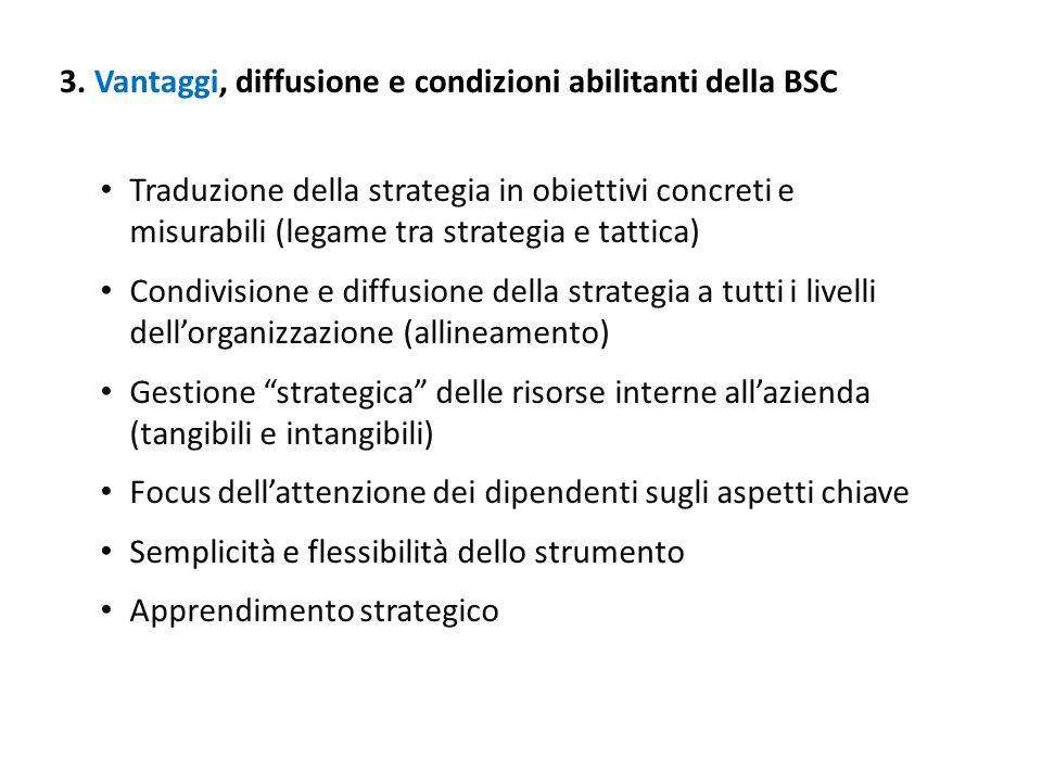 3. Vantaggi, diffusione e condizioni abilitanti della BSC