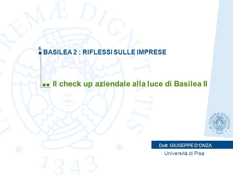 Il check up aziendale alla luce di Basilea II