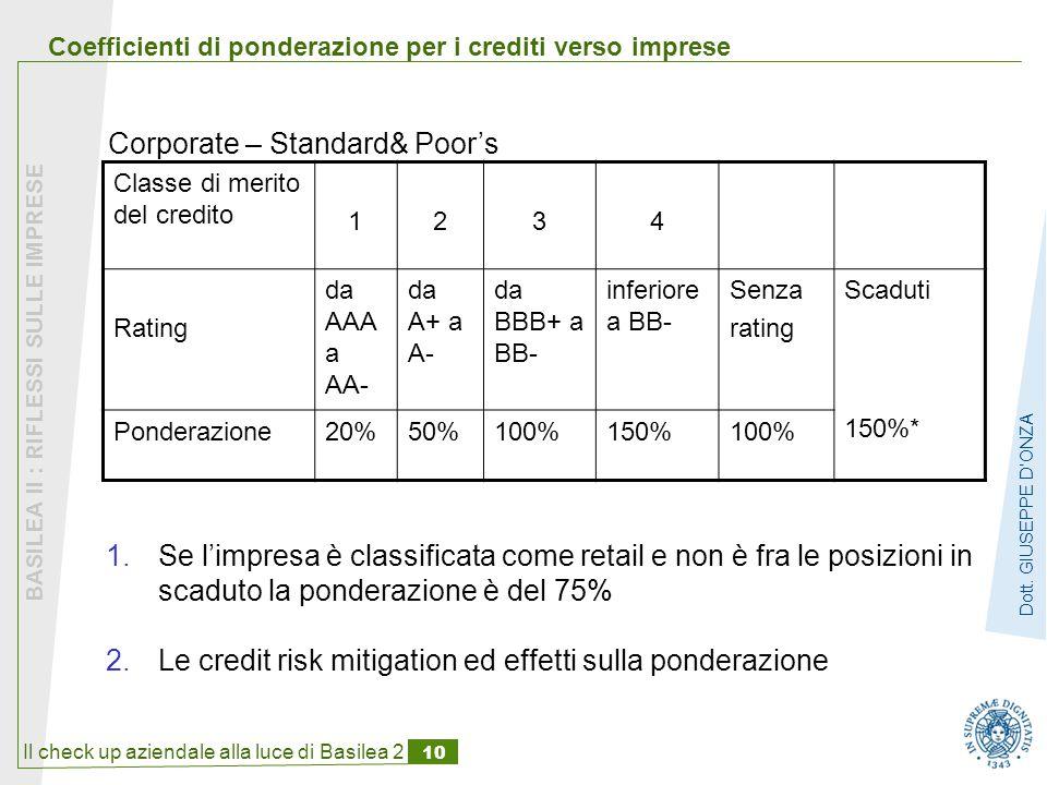 Coefficienti di ponderazione per i crediti verso imprese