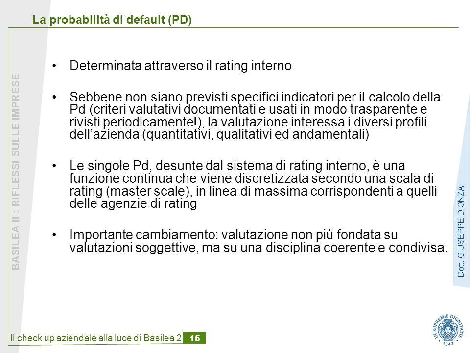 Determinata attraverso il rating interno