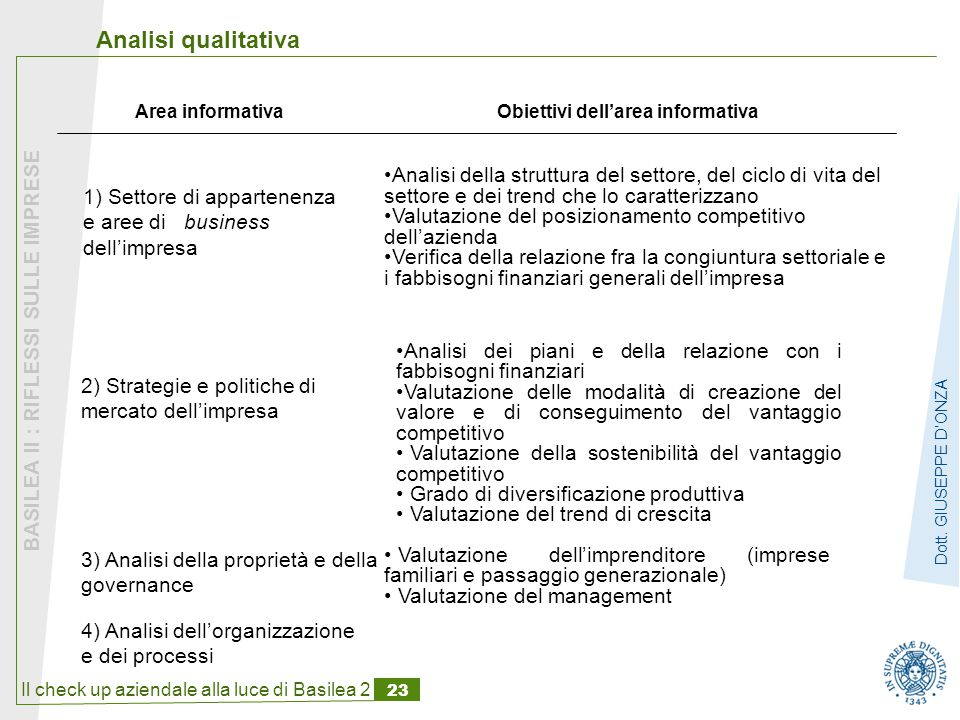Analisi qualitativa Area informativa. Obiettivi dell'area informativa.