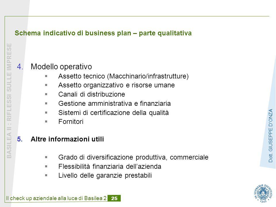 Schema indicativo di business plan – parte qualitativa