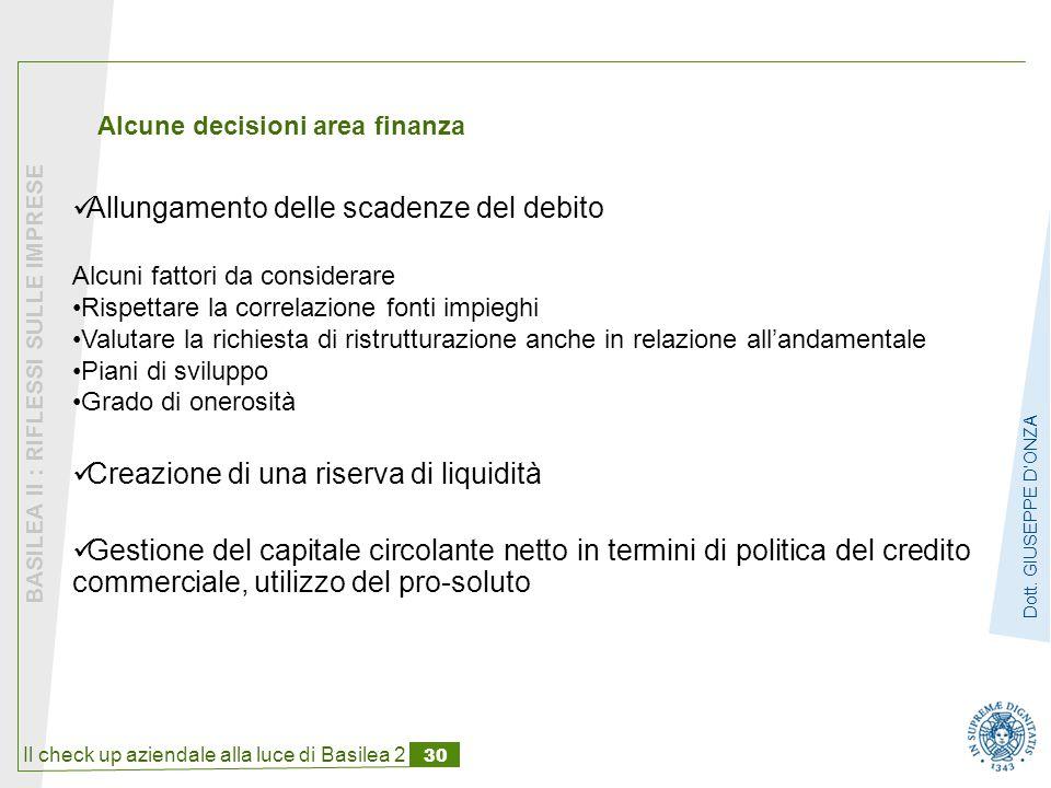 Allungamento delle scadenze del debito