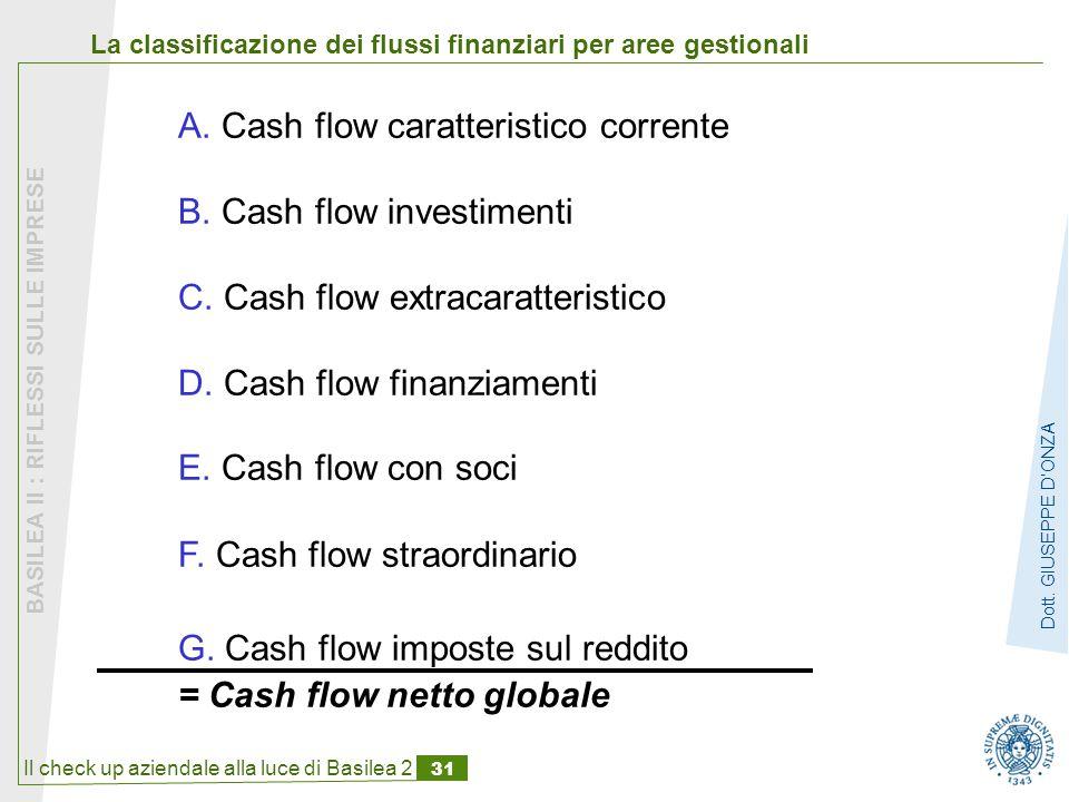 A. Cash flow caratteristico corrente B. Cash flow investimenti