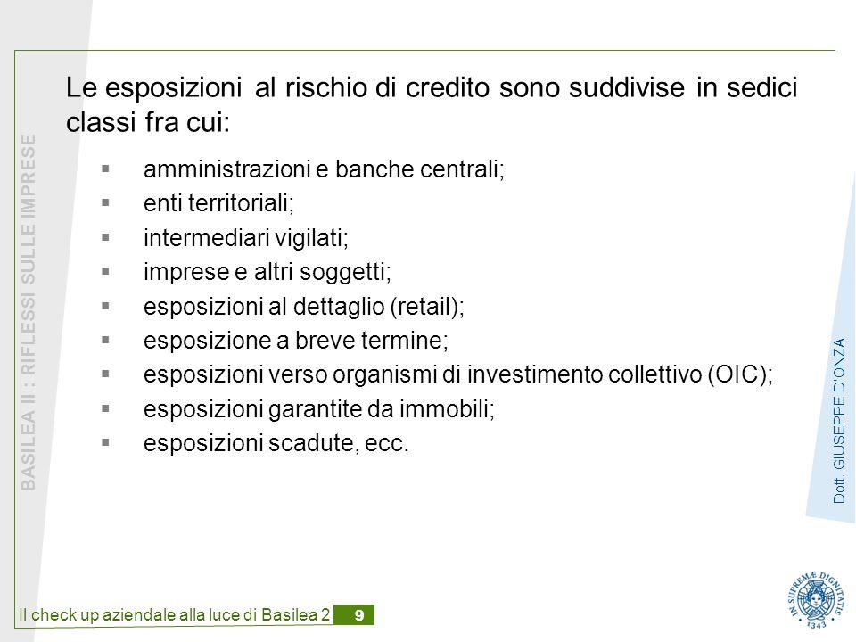 Le esposizioni al rischio di credito sono suddivise in sedici classi fra cui: