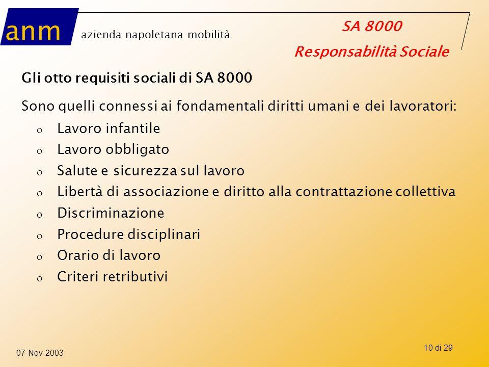 Gli otto requisiti sociali di SA 8000