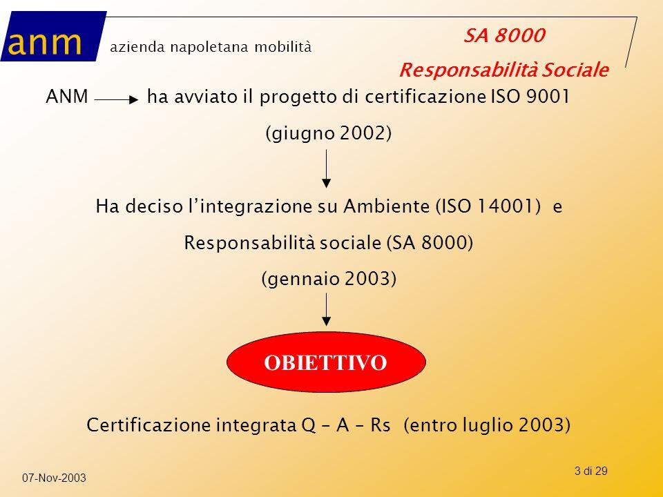 OBIETTIVO ANM ha avviato il progetto di certificazione ISO 9001