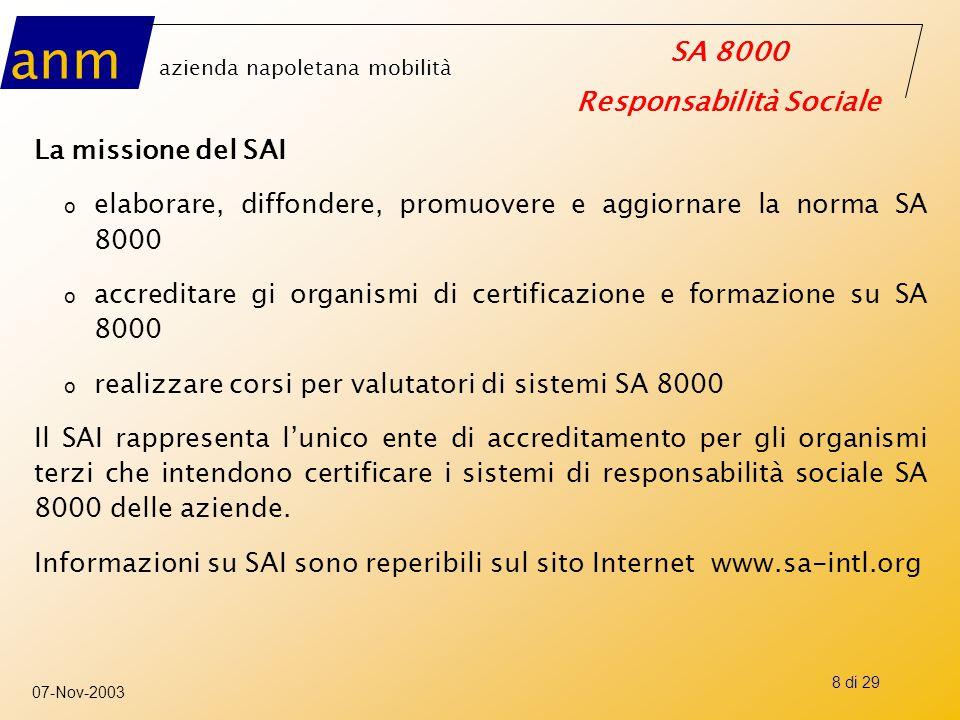 La missione del SAI elaborare, diffondere, promuovere e aggiornare la norma SA 8000.