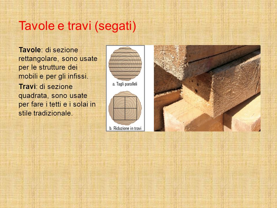 Il legno ppt video online scaricare for Planimetrie di pontili e travi