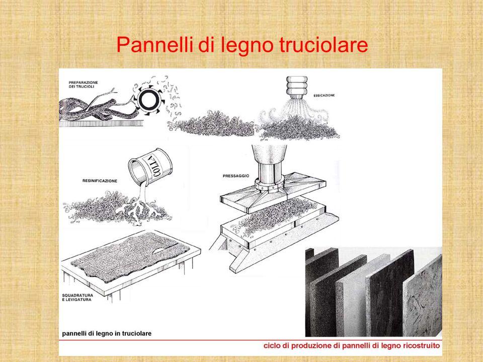 Pannelli di legno truciolare
