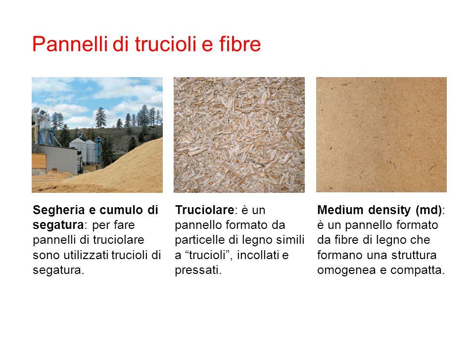 Pannelli di trucioli e fibre