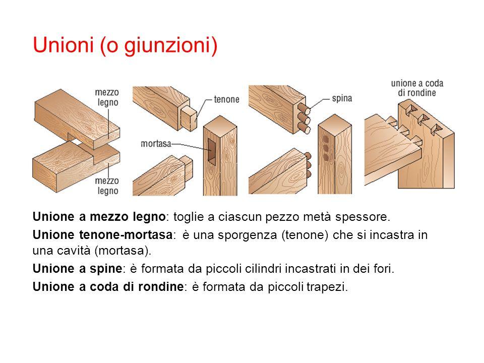 Il legno ppt video online scaricare for Giunzioni legno wolfcraft