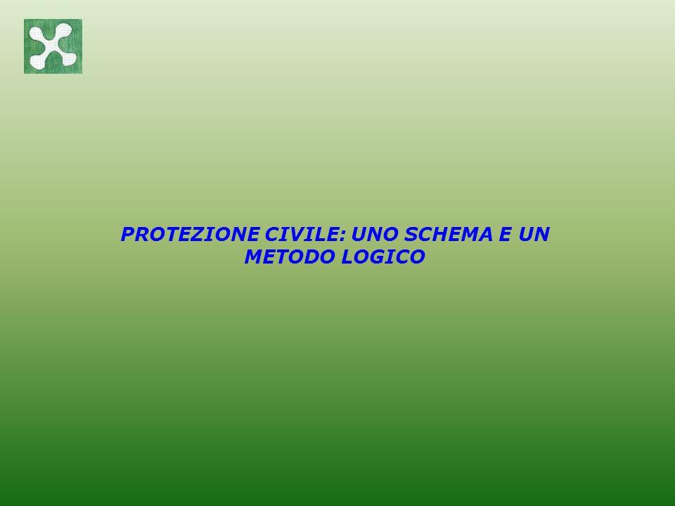 PROTEZIONE CIVILE: UNO SCHEMA E UN METODO LOGICO