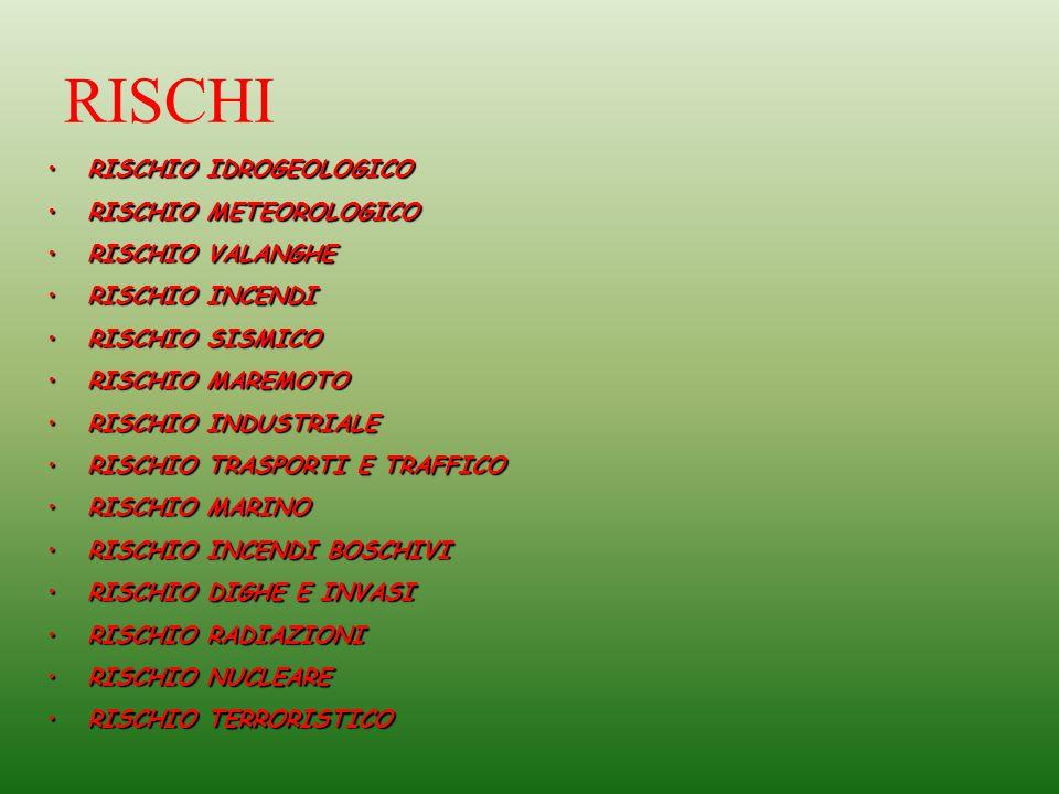 RISCHI RISCHIO IDROGEOLOGICO RISCHIO METEOROLOGICO RISCHIO VALANGHE