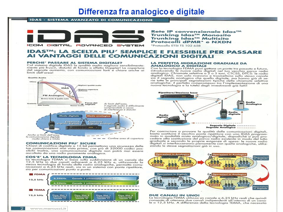 Differenza fra analogico e digitale
