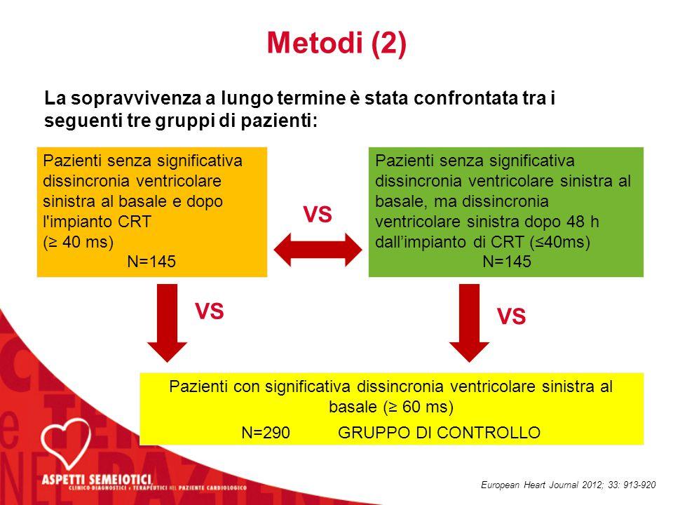 Metodi (2) La sopravvivenza a lungo termine è stata confrontata tra i seguenti tre gruppi di pazienti: