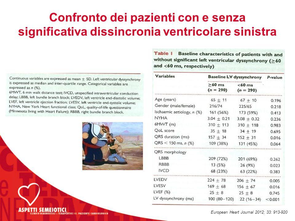 Confronto dei pazienti con e senza significativa dissincronia ventricolare sinistra