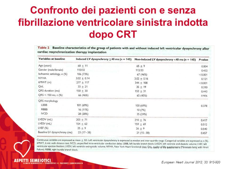 Confronto dei pazienti con e senza fibrillazione ventricolare sinistra indotta dopo CRT