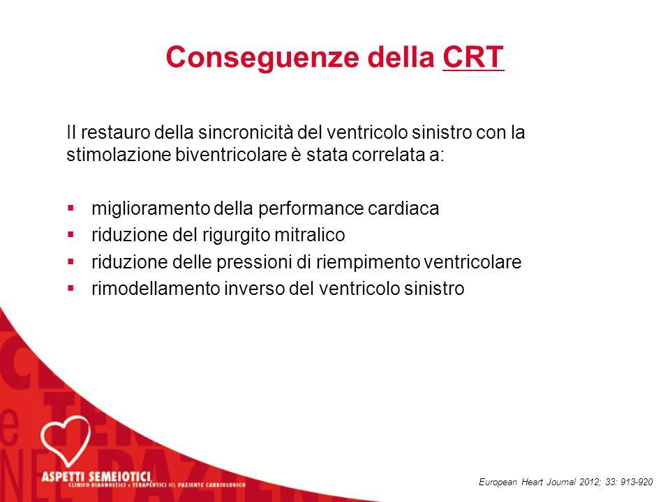 Conseguenze della CRT Il restauro della sincronicità del ventricolo sinistro con la stimolazione biventricolare è stata correlata a: