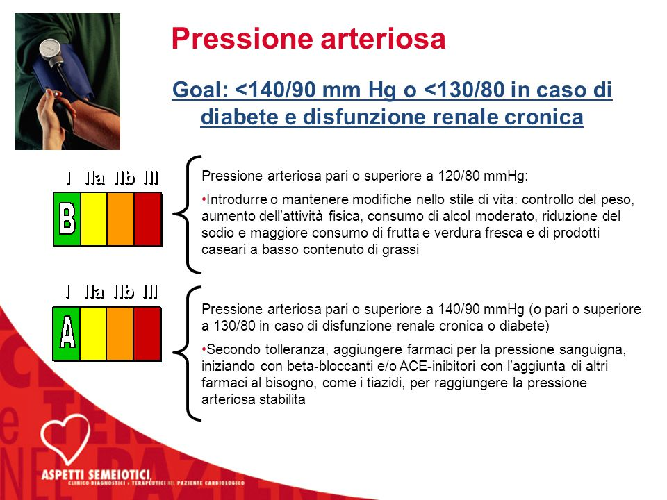 Pressione arteriosa Goal: <140/90 mm Hg o <130/80 in caso di diabete e disfunzione renale cronica.