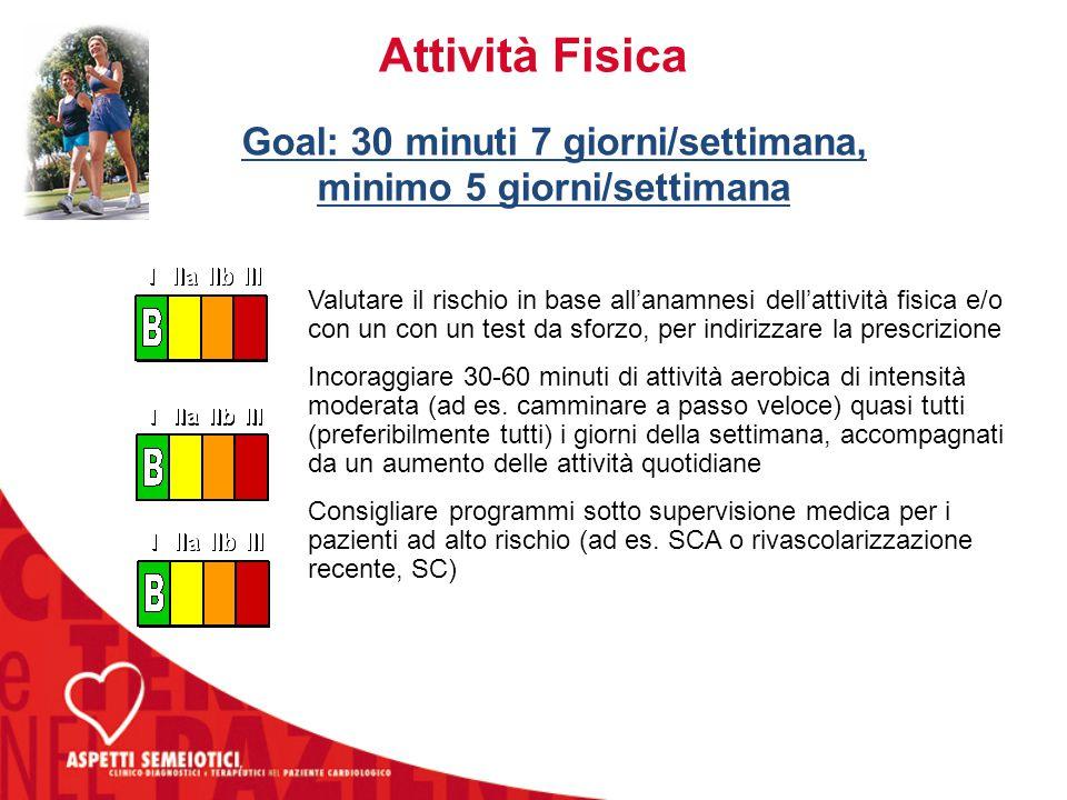 Goal: 30 minuti 7 giorni/settimana, minimo 5 giorni/settimana