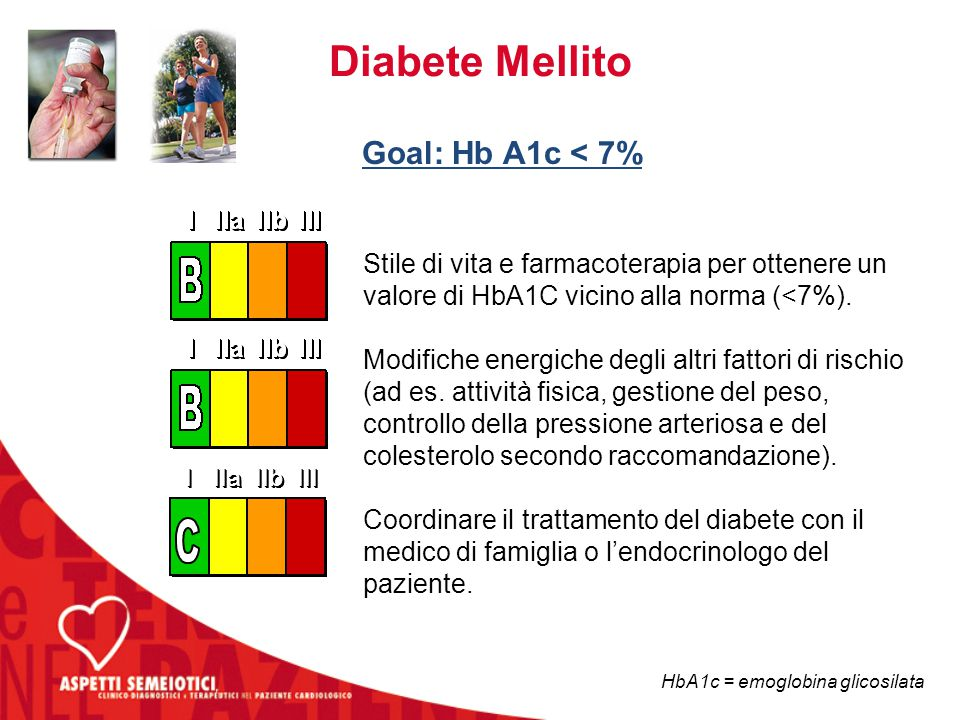 Diabete Mellito Goal: Hb A1c < 7%